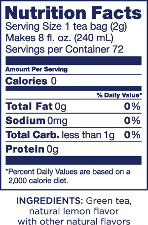 Nutrition Panel image